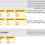 analyza-klicovych-slov2
